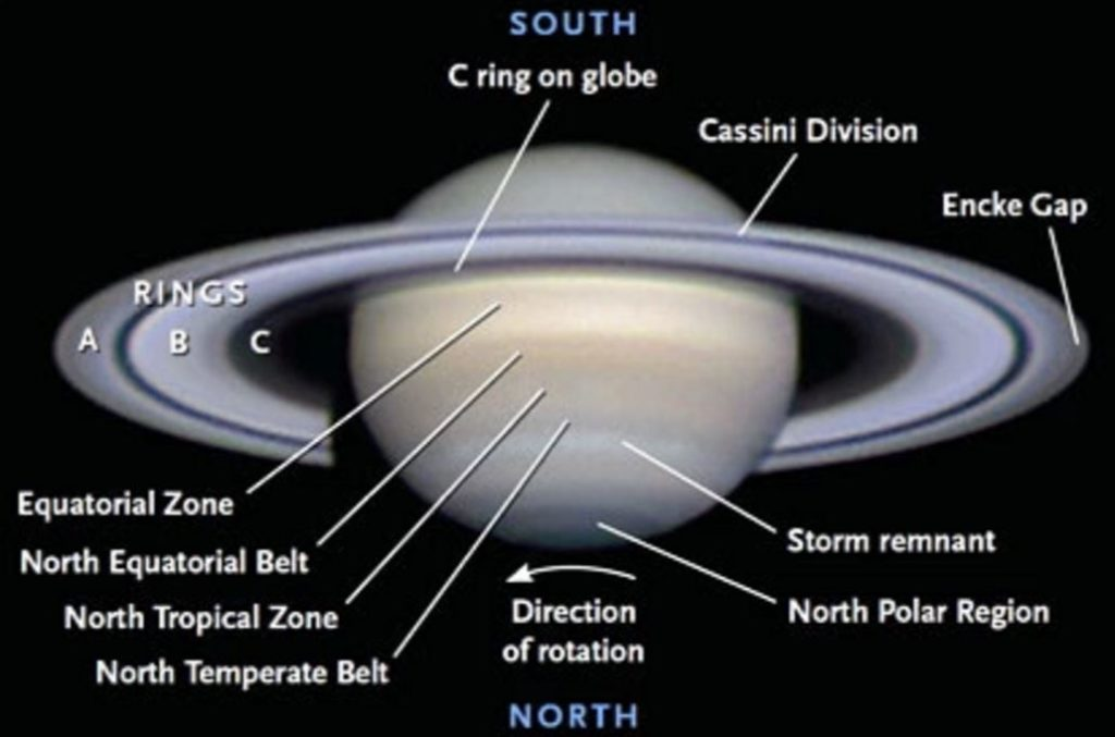 The 2016 Saturn Observing Guide Cosmic Pursuits