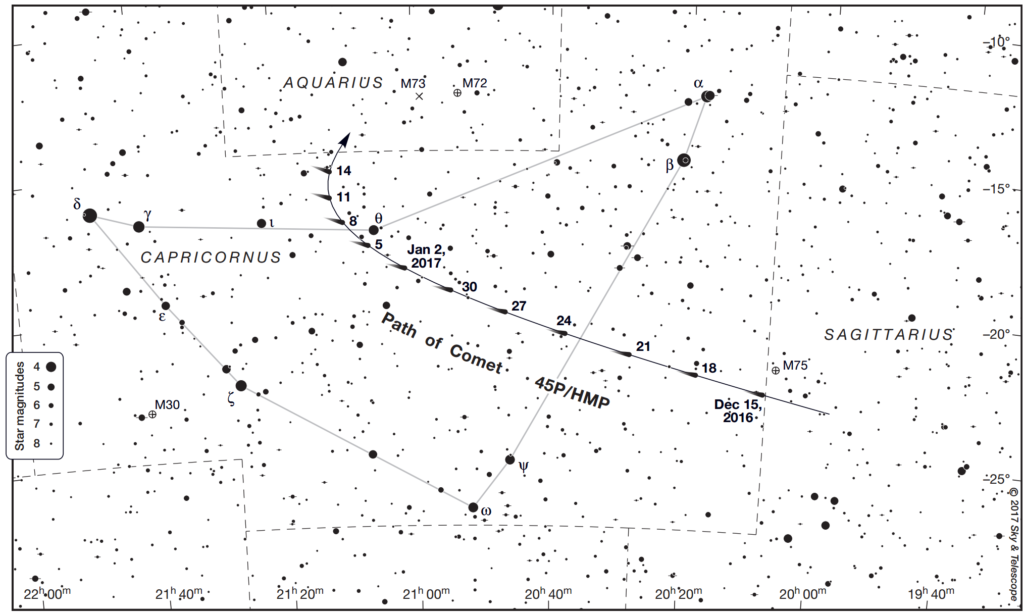 Comet 45/P moves through Capricorn in early January and is visible with binoculars in the western evening sky after sunset. Map courtesy of Sky and Telescope magazine. Click to open in a new window.